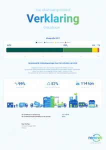 Verklaring van afval naar grondstof 2017 GrausBouw BV PNG
